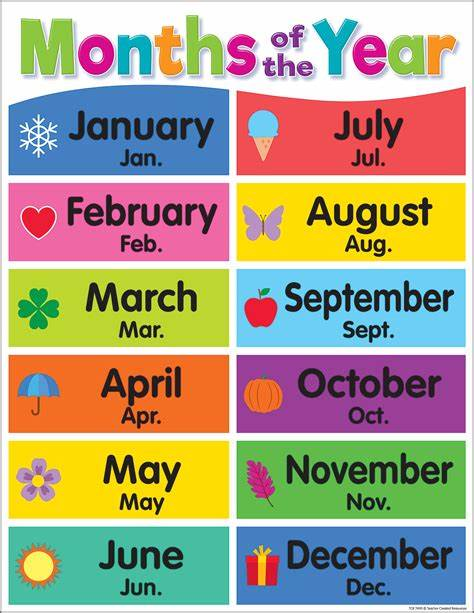 Colorful Months of the Year Chart - TCR7490 | Teacher ...