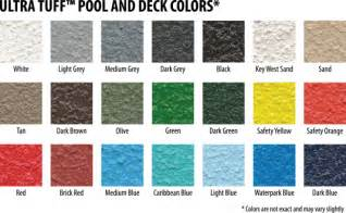 ultra tuff rubberized deck coating gallon