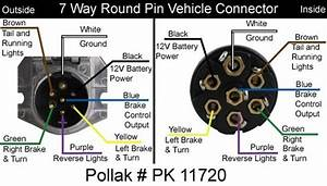 John Deere 7 Pin Wiring Diagram