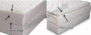 Euro top mattress vs pillow top mattress for Euro top mattress vs pillow top