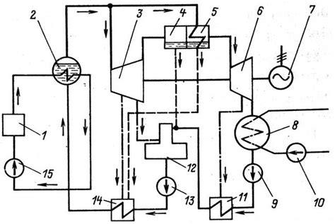 Как работает ядерный реактор простыми словами? . химия для всех . яндекс дзен . яндекс дзен . платформа для авторов издателей и брендов