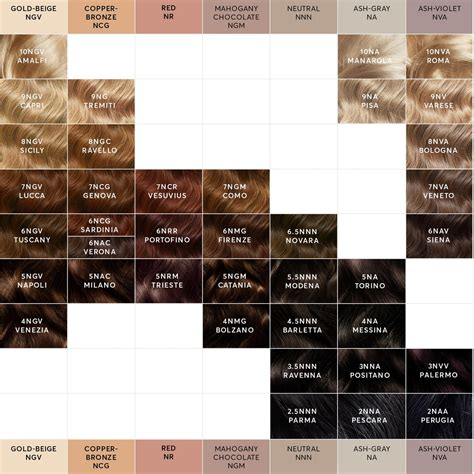 Hair Color Shades by A Hair Color Chart To Get Glamorous Results At Home