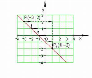 Geraden Schnittpunkt Berechnen : einf hrung lineare funktionen ~ Themetempest.com Abrechnung
