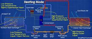 Hydronic Heating Diagram