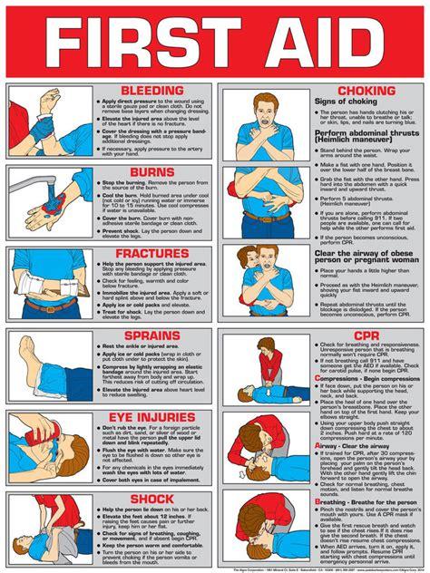 aid instructional paper chart poster arc aha