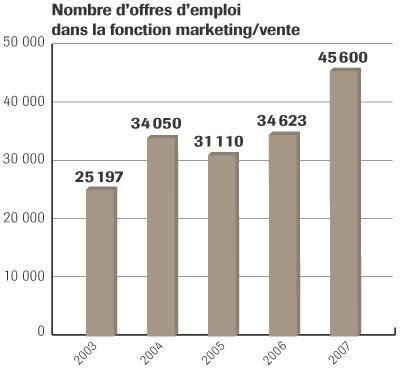 cadre d emplois des attaches territoriaux cadre d emploi des attaches 28 images application du ppcr au cadre d emplois des attach 233