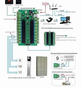Acces Control Wiring