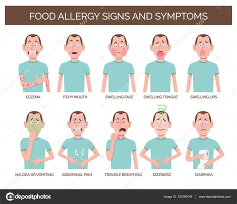 Food Allergy Signs Food Allergy Warning Signs