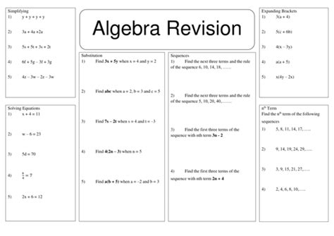 foundation revision sheet algebra by sjdeath teaching