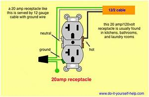 220 Volt Receptacle Wiring Diagram