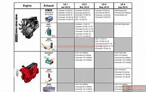 Keygen Autorepairmanuals Ws  Freightliner Body Builder