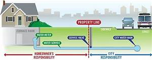 Water Service Property Line Diagram