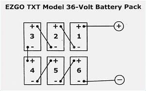 Battery Wiring Diagram For Ezgo Golf Cart  U2013 Vivresaville Com