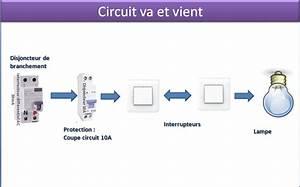 Un Va Et Vient : comment brancher un va et vient avec 2 interrupteurs ~ Dailycaller-alerts.com Idées de Décoration