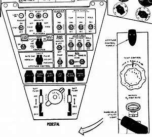 NASA Mercury Control Panel - Pics about space