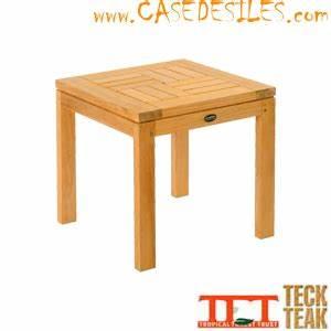 Table Basse De Jardin Pas Cher : table basse jardin teck pas cher le bois chez vous ~ Teatrodelosmanantiales.com Idées de Décoration