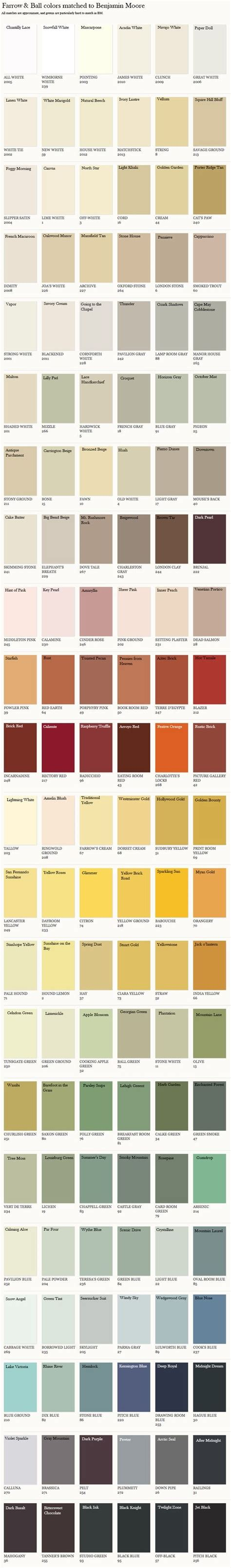 farrow paint colors matched to benjamin colors everything is approximate and f