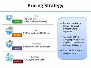 Pricing strategy - [Dropbox]