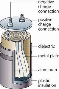 Internal Structure Of A Capacitor