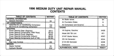 Chevy Kodiak Gmc Topkick Rebuild Manual Gas Engine