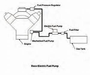 Mopar Engine Performance Guide  Fuel System And Tuning