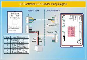 Networking Rfid Access Controller