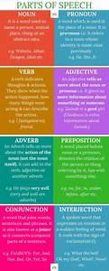 Summary Skills Examples 8 Parts Of Speech Definitions And Examples In English