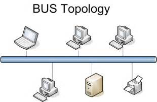 Bus Topology Definition