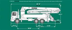 Concrete Aggregate Size Chart S 41 Sx Pumpcrete