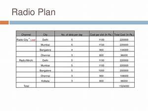 heinz india complan hfd media plan With radio schedule template