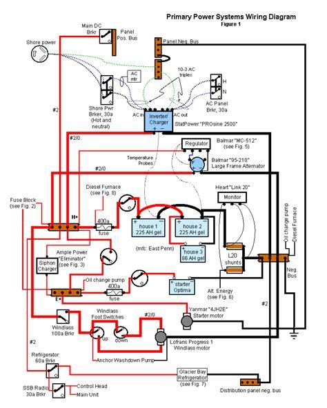 Bait Boat Wiring Diagram Online