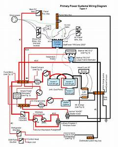 Sea Pro Boat Wiring Diagram Picture