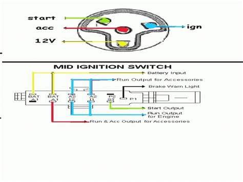 Universal Ignition Switch Wiring Diagram Forums