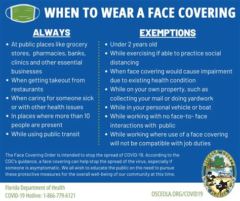 Osceola modifies order on face covering | Osceola News Gazette