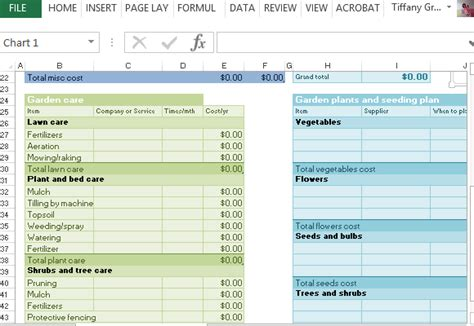 landscape budget planning lawn garden expense template for excel