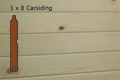 Siding Patterns To Style Your Home Façade