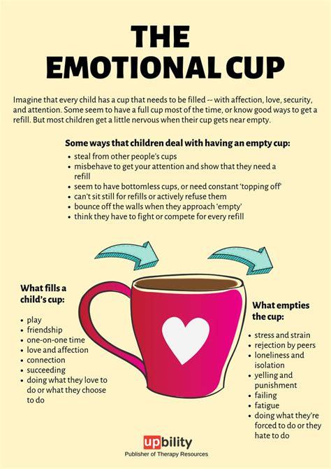 emotional cup social emotional learning parenting kids