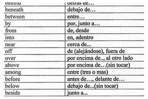 baixar de lista de verbos frasais em ingles