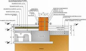 Isolamento delle fondazioni: dettaglio di connessione con le murature Consorzio POROTON® Italia