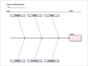 Fishbone Template Excel Sle Fishbone Diagram Template 12 Free Documents In Pdf Word Excel