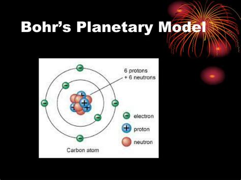 PPT - Quantum Mechanical Model of the Atom PowerPoint
