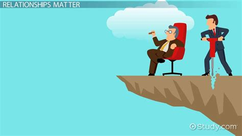importance   healthy employer employee relationship