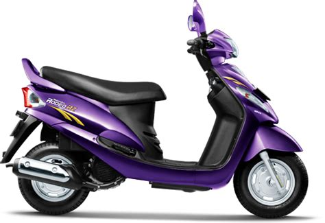 Mahindra Scooter Bikes Price 2017, Latest Models