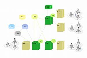 Phone Networks  Computer And Network Examples