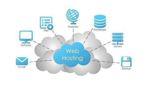 top  cheap web hosting providers   top  cheap web
