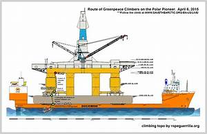 Offshore Drilling Rig Diagram