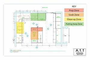 How To Create The Most Efficient Kitchen Layout