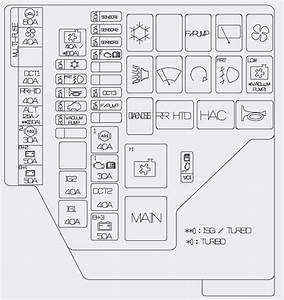 Hyundai Veloster  2012 - 2014   U2013 Fuse Box Diagram