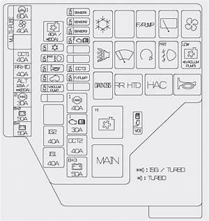 2012 Hyundai Veloster Engine Diagram Wiringgdiagram Enotecaombrerosse It
