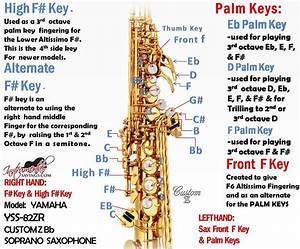 Bari Sax Chart Pin On Saxophones